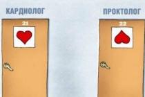 Классификация врачей: врачебный юмор