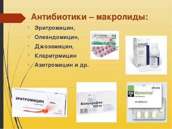 антибиотики макролиды препараты