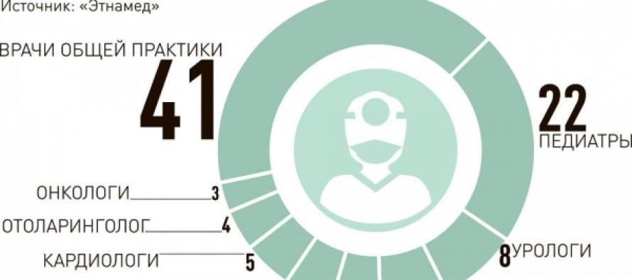 Каждый пятый пациент в России сталкивается с врачебной ошибкой